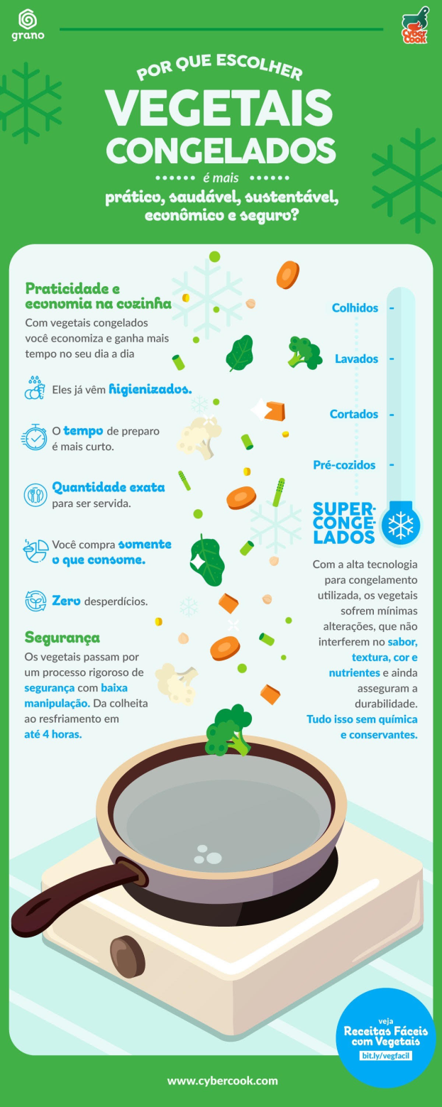 legumes/cybercook
