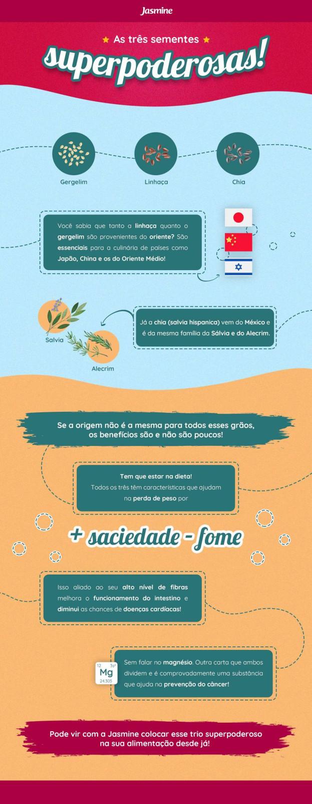 Infográfico Jasmine