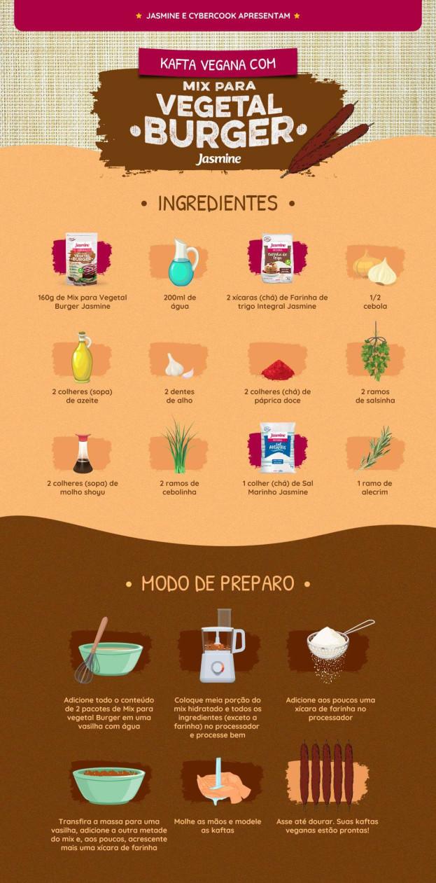 Kafta Vegana com Mix para Vegetal Burguer Jasmine